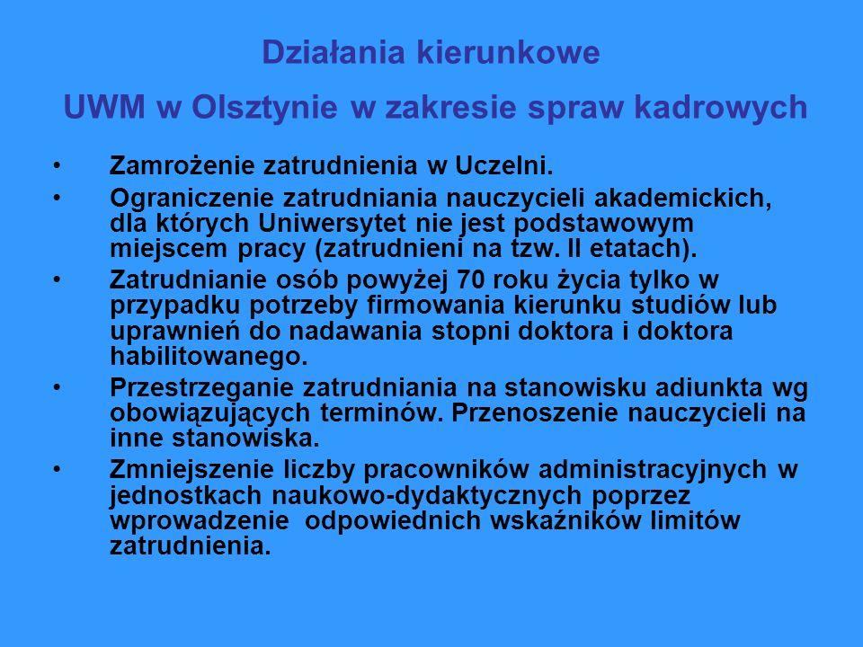 Działania kierunkowe UWM w Olsztynie w zakresie spraw kadrowych