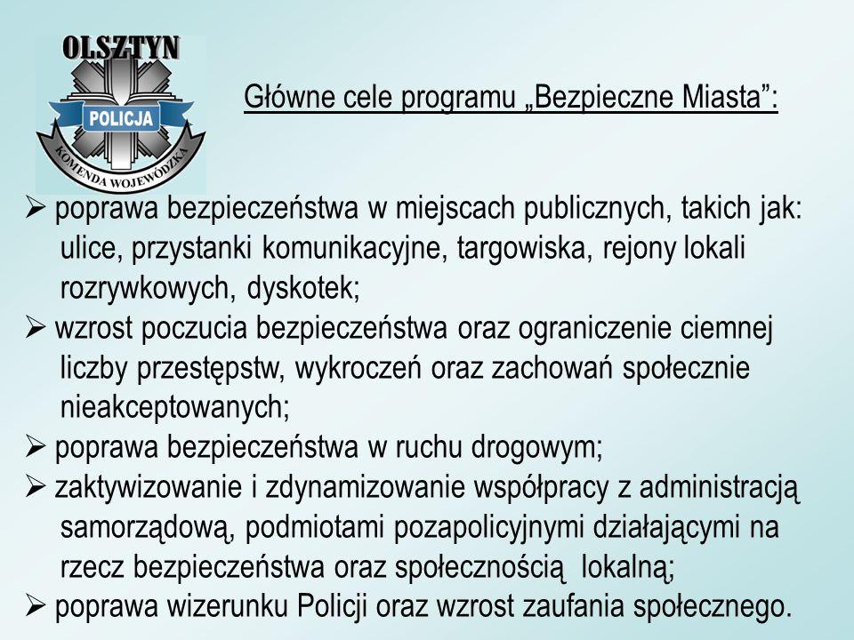"""Główne cele programu """"Bezpieczne Miasta :"""