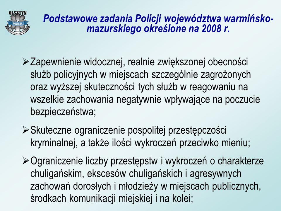 Podstawowe zadania Policji województwa warmińsko-mazurskiego określone na 2008 r.