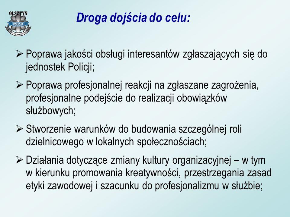 Droga dojścia do celu:Poprawa jakości obsługi interesantów zgłaszających się do jednostek Policji;