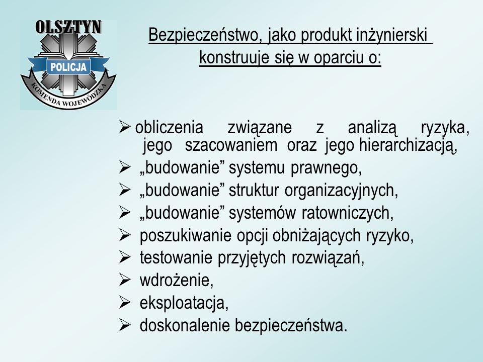 Bezpieczeństwo, jako produkt inżynierski konstruuje się w oparciu o:
