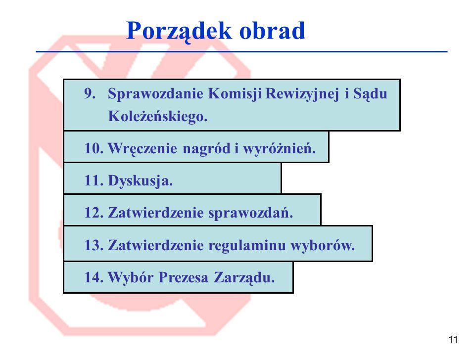 Porządek obrad Sprawozdanie Komisji Rewizyjnej i Sądu Koleżeńskiego.