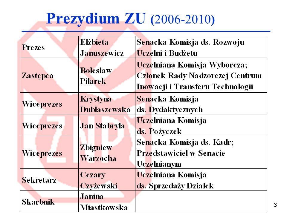 Prezydium ZU (2006-2010)