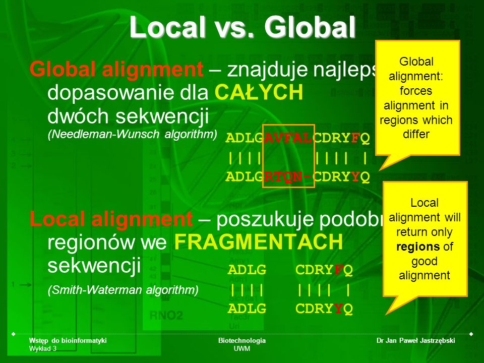 Local vs. Global Global alignment: forces alignment in regions which differ.