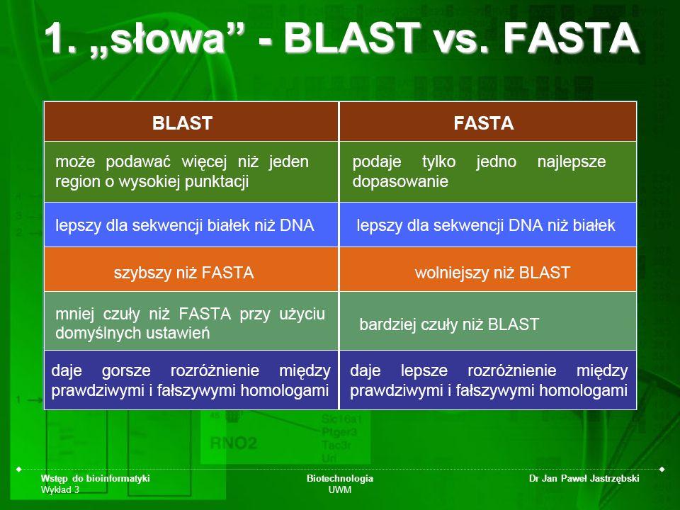 """1. """"słowa - BLAST vs. FASTA"""