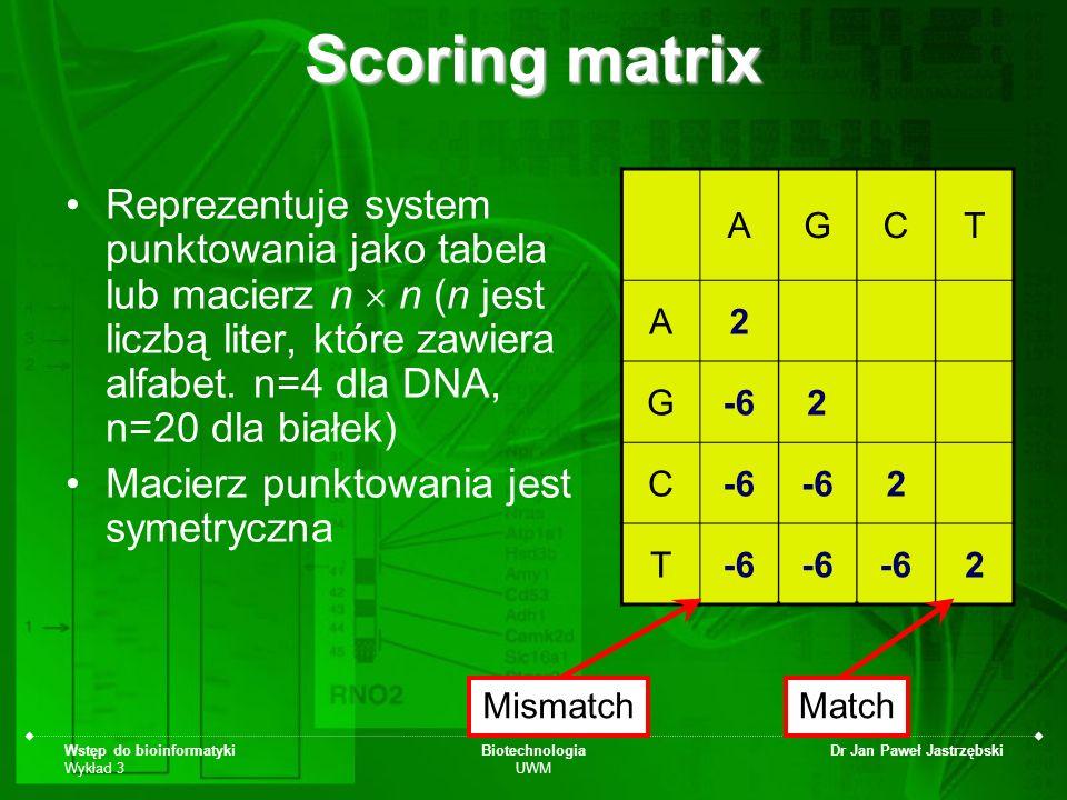 Scoring matrix T. C. G. A. 2. -6.