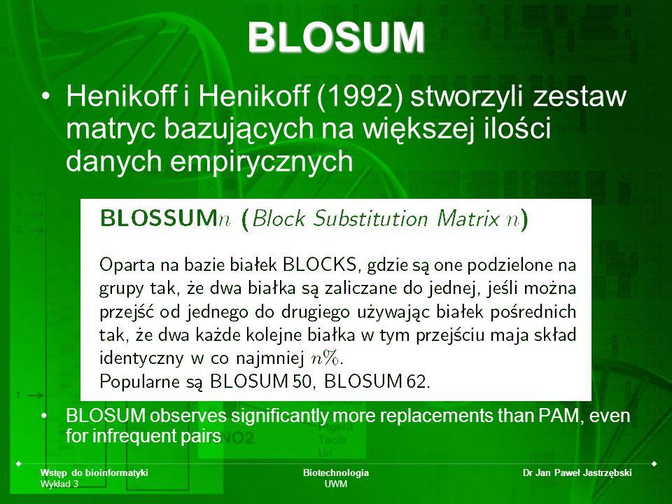 BLOSUM Henikoff i Henikoff (1992) stworzyli zestaw matryc bazujących na większej ilości danych empirycznych.