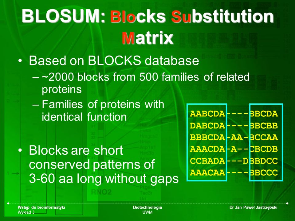BLOSUM: Blocks Substitution Matrix