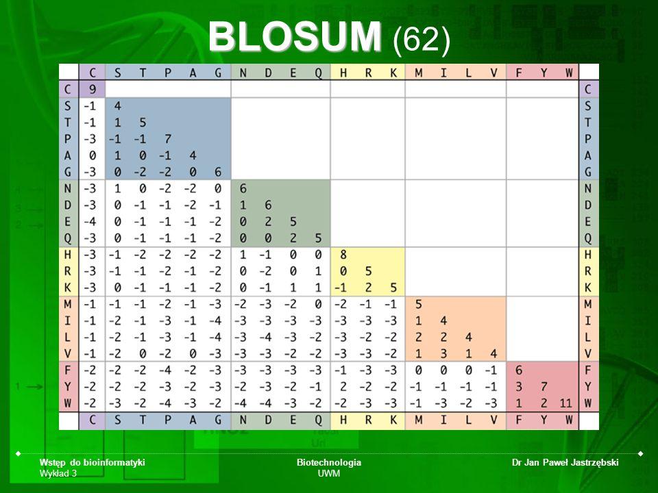 BLOSUM (62) Wstęp do bioinformatyki Wykład 3 Biotechnologia UWM