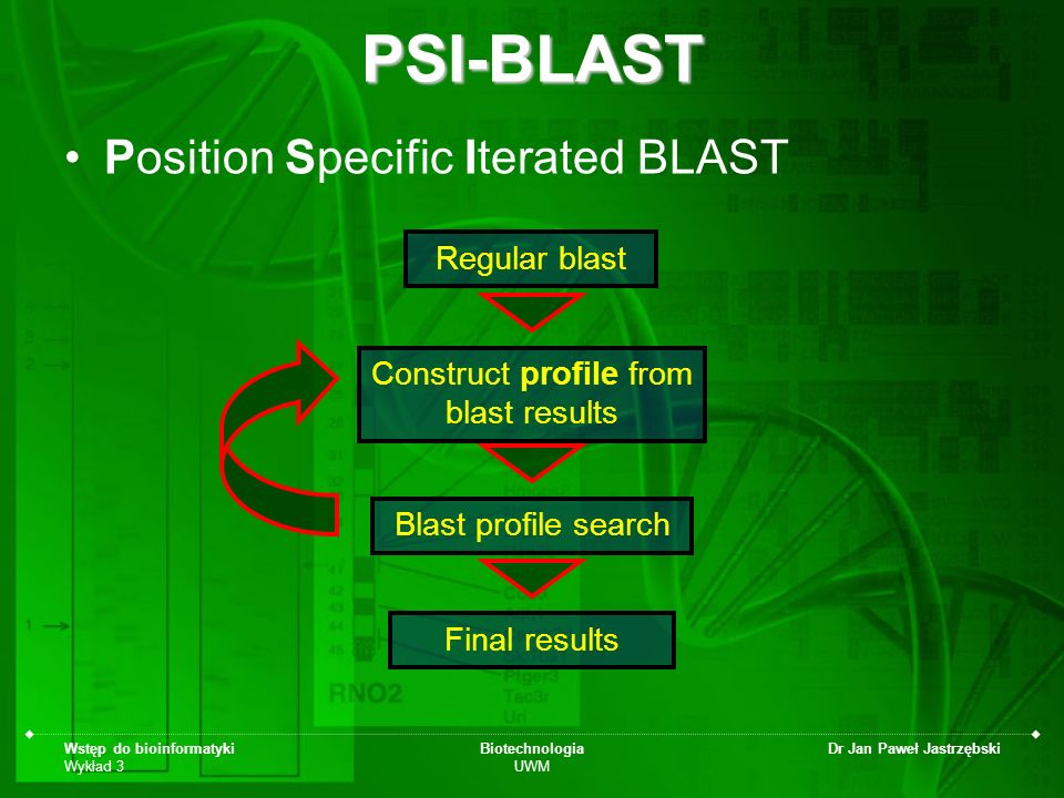 Construct profile from blast results