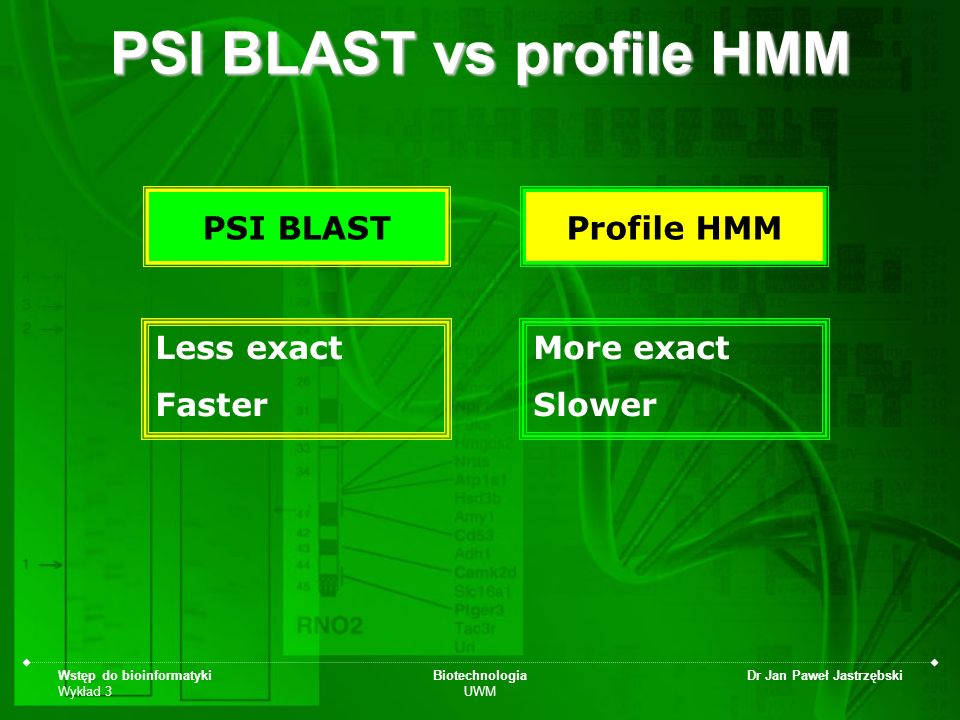 PSI BLAST vs profile HMM