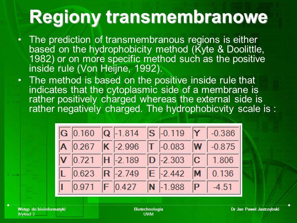 Regiony transmembranowe
