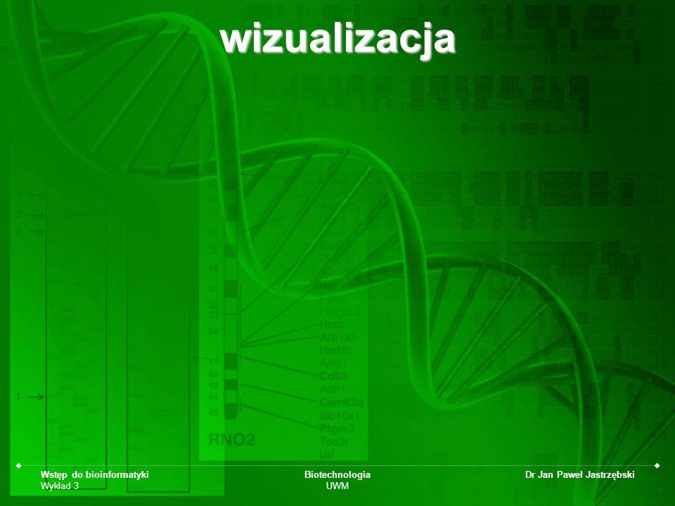 wizualizacja Wstęp do bioinformatyki Wykład 3 Biotechnologia UWM