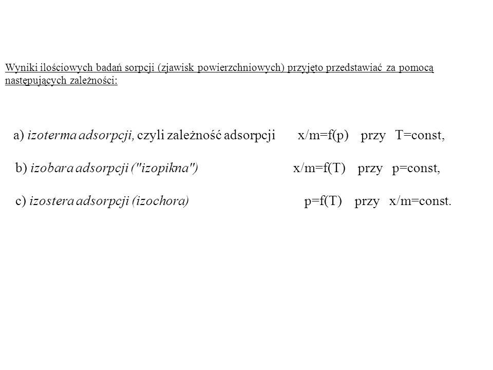 b) izobara adsorpcji ( izopikna ) x/m=f(T) przy p=const,