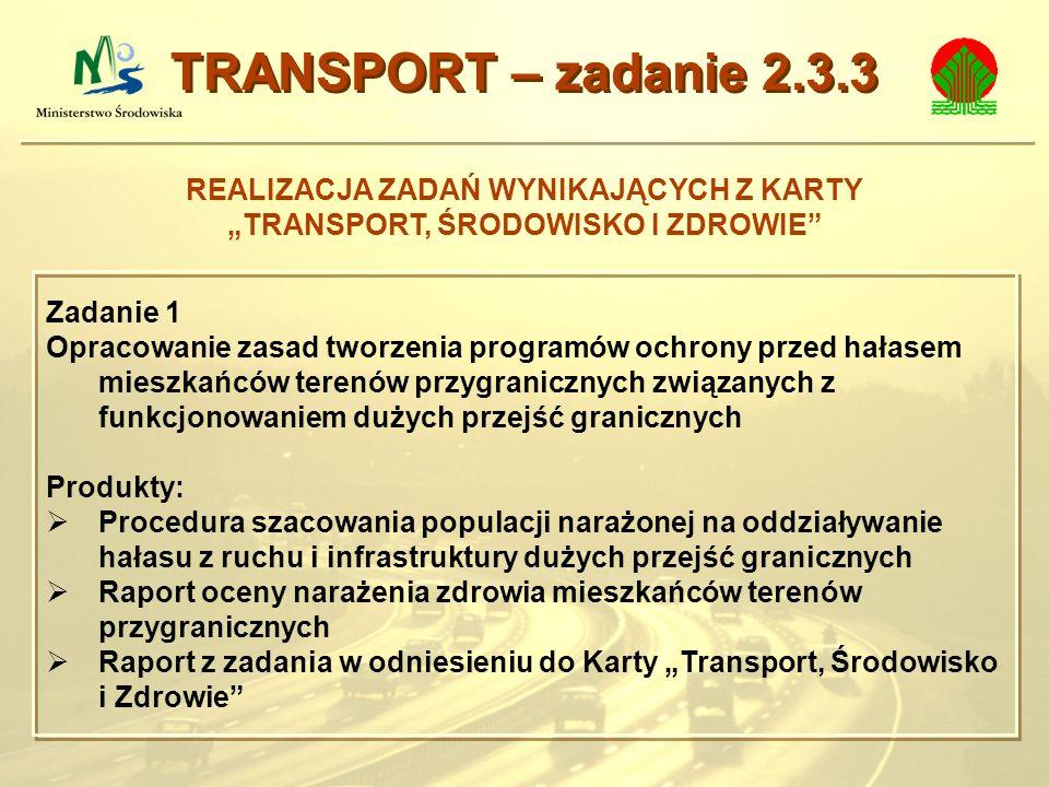TRANSPORT – zadanie 2.3.3 REALIZACJA ZADAŃ WYNIKAJĄCYCH Z KARTY