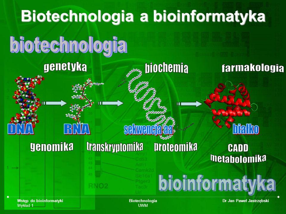 Biotechnologia a bioinformatyka