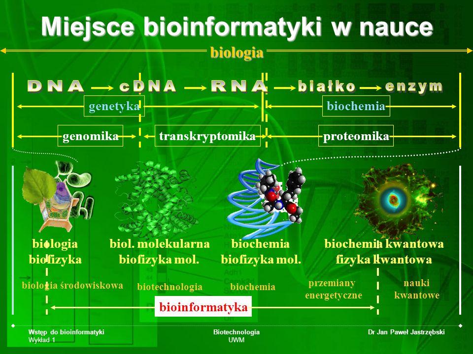 Miejsce bioinformatyki w nauce