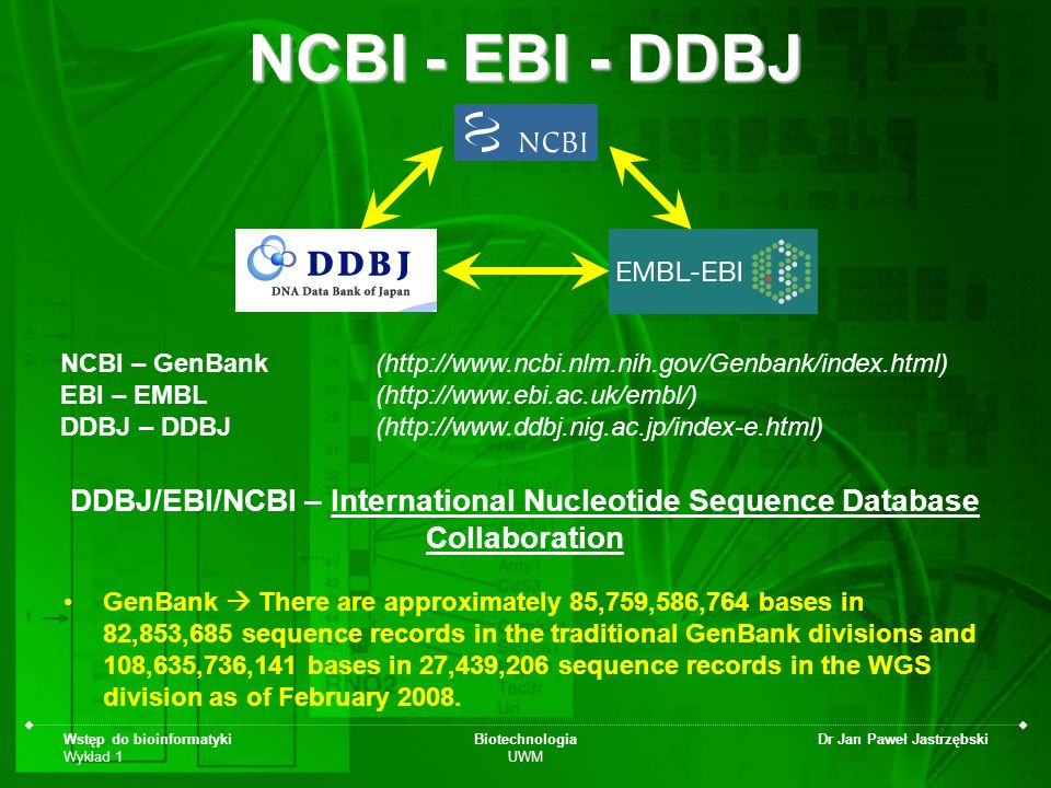 NCBI - EBI - DDBJ NCBI – GenBank (http://www.ncbi.nlm.nih.gov/Genbank/index.html) EBI – EMBL (http://www.ebi.ac.uk/embl/)