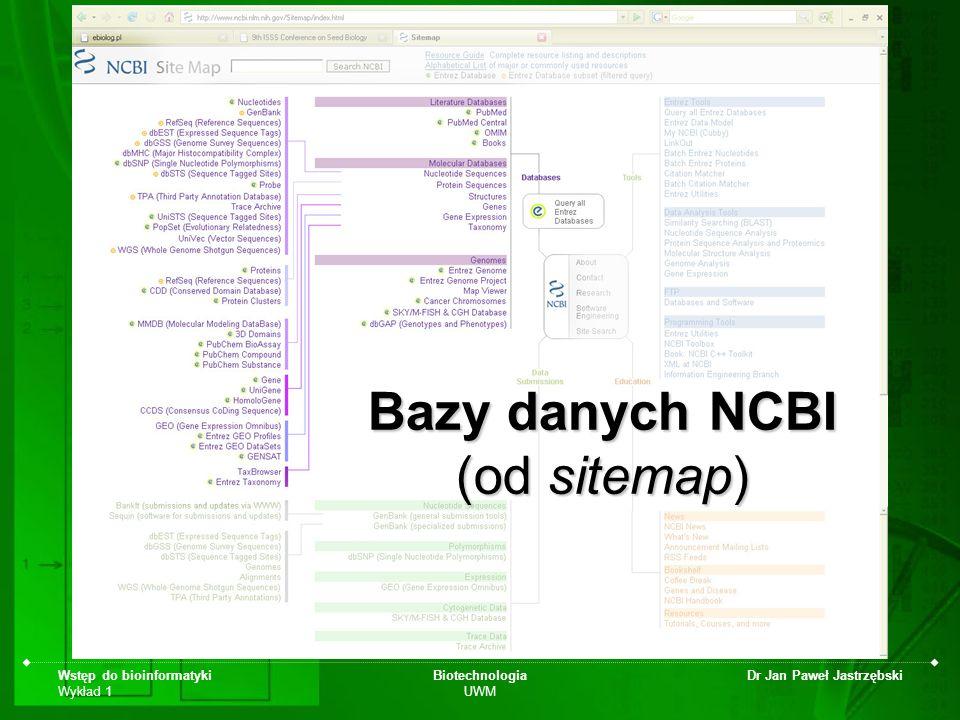 Bazy danych NCBI (od sitemap)