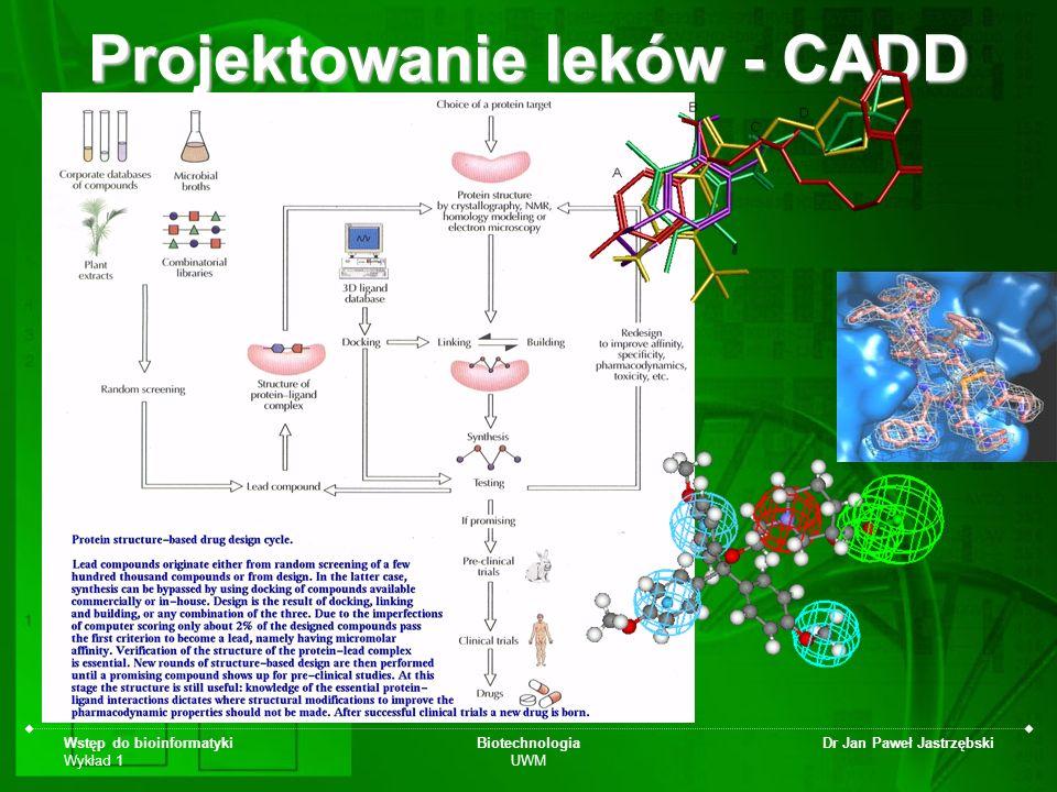 Projektowanie leków - CADD