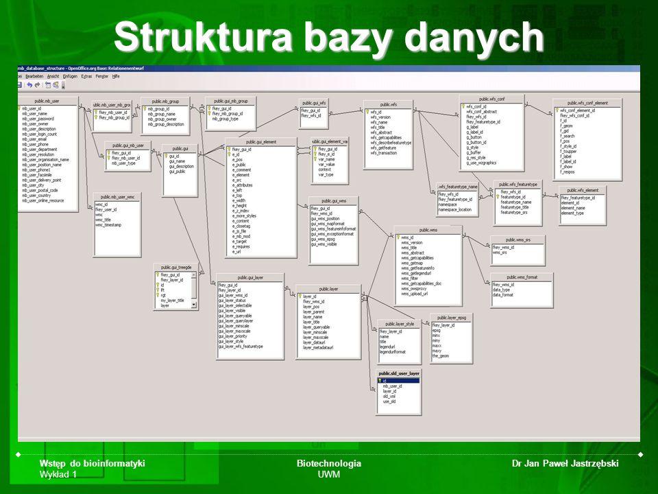Struktura bazy danych Wstęp do bioinformatyki Wykład 1 Biotechnologia