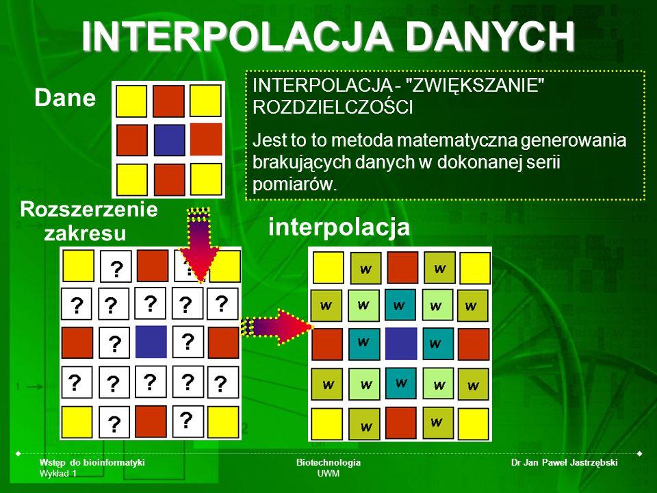 INTERPOLACJA DANYCH Dane interpolacja Rozszerzenie zakresu