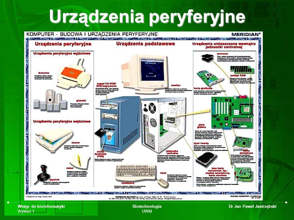 Urządzenia peryferyjne