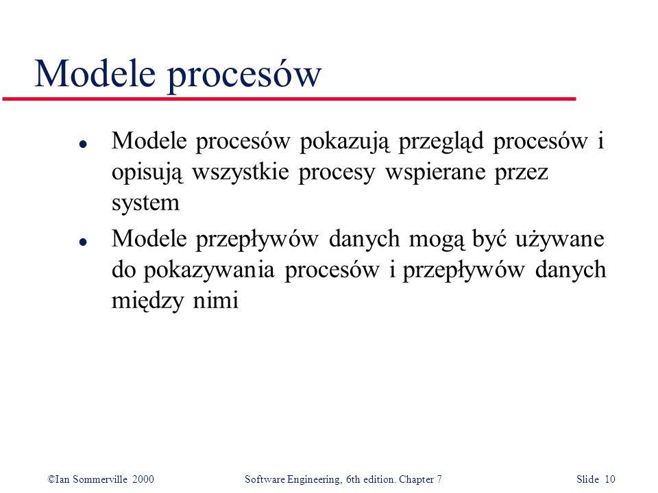 Modele procesów Modele procesów pokazują przegląd procesów i opisują wszystkie procesy wspierane przez system.