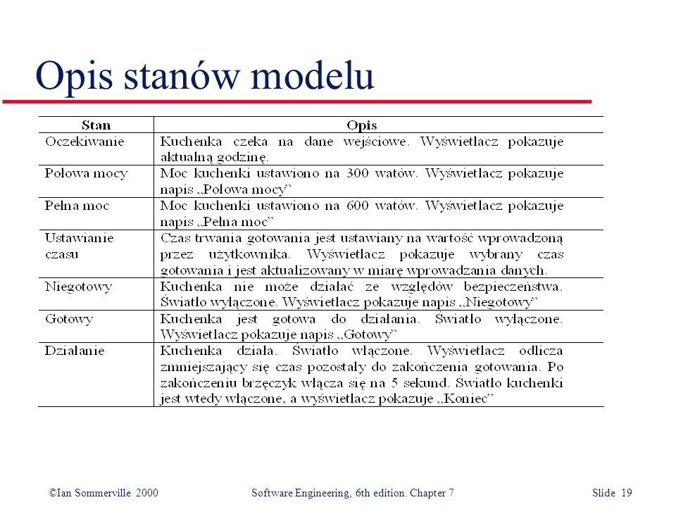 Opis stanów modelu