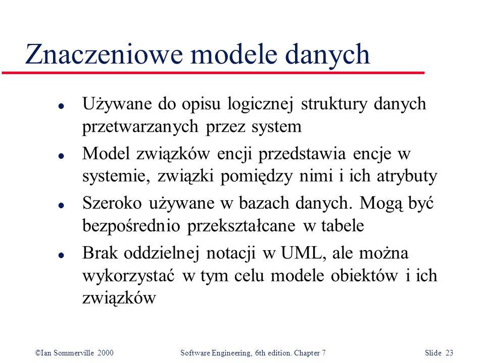 Znaczeniowe modele danych
