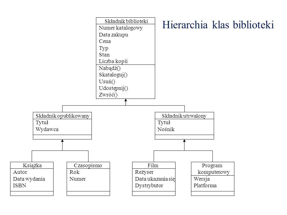 Hierarchia klas biblioteki