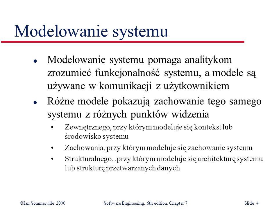 Modelowanie systemuModelowanie systemu pomaga analitykom zrozumieć funkcjonalność systemu, a modele są używane w komunikacji z użytkownikiem.