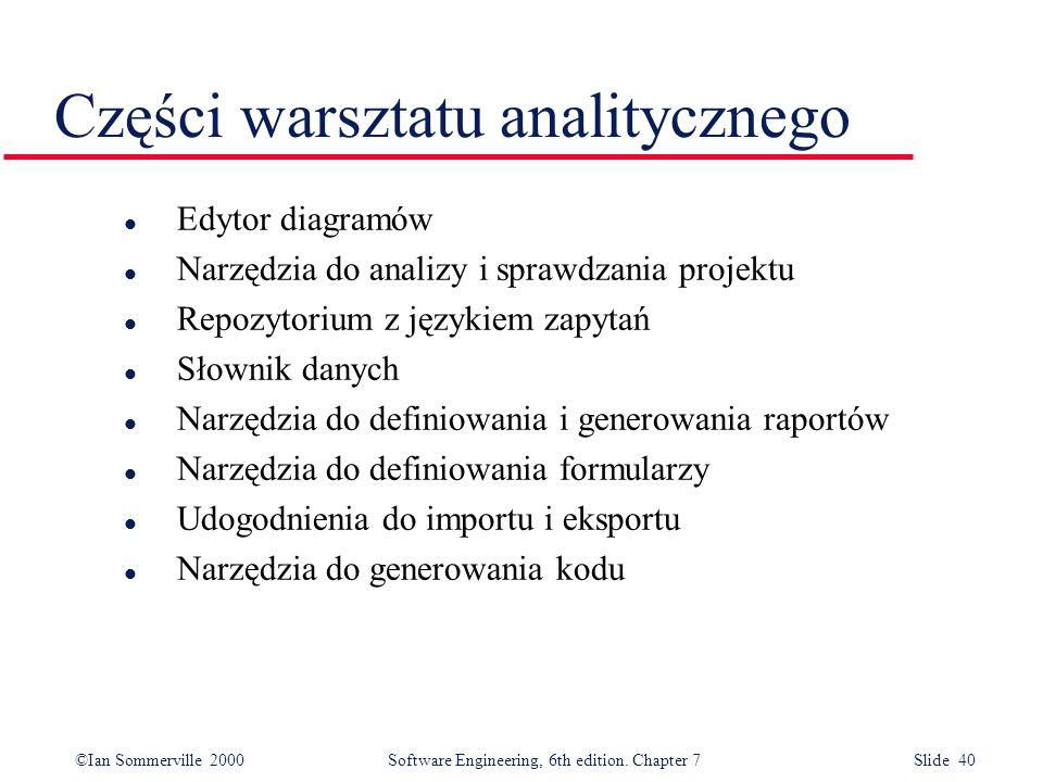 Części warsztatu analitycznego