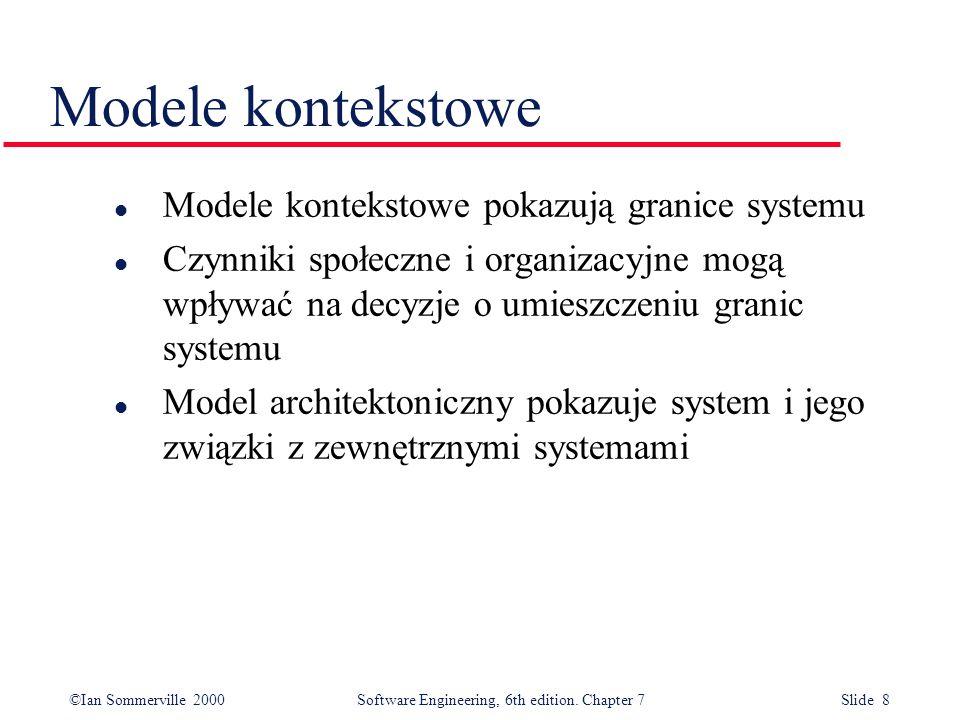 Modele kontekstowe Modele kontekstowe pokazują granice systemu