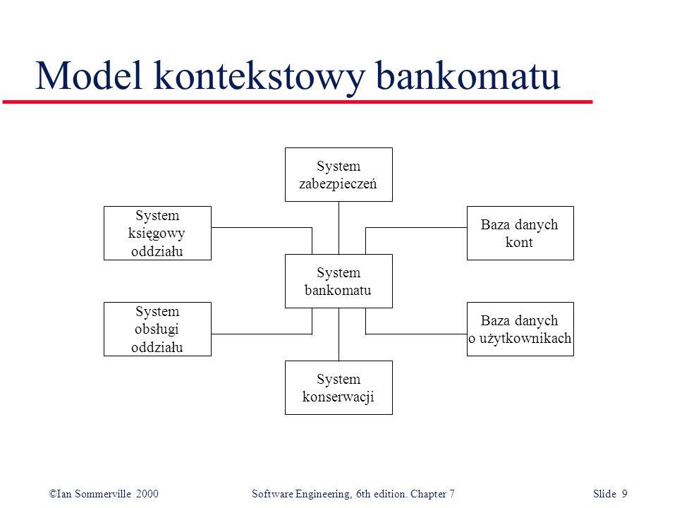 Model kontekstowy bankomatu