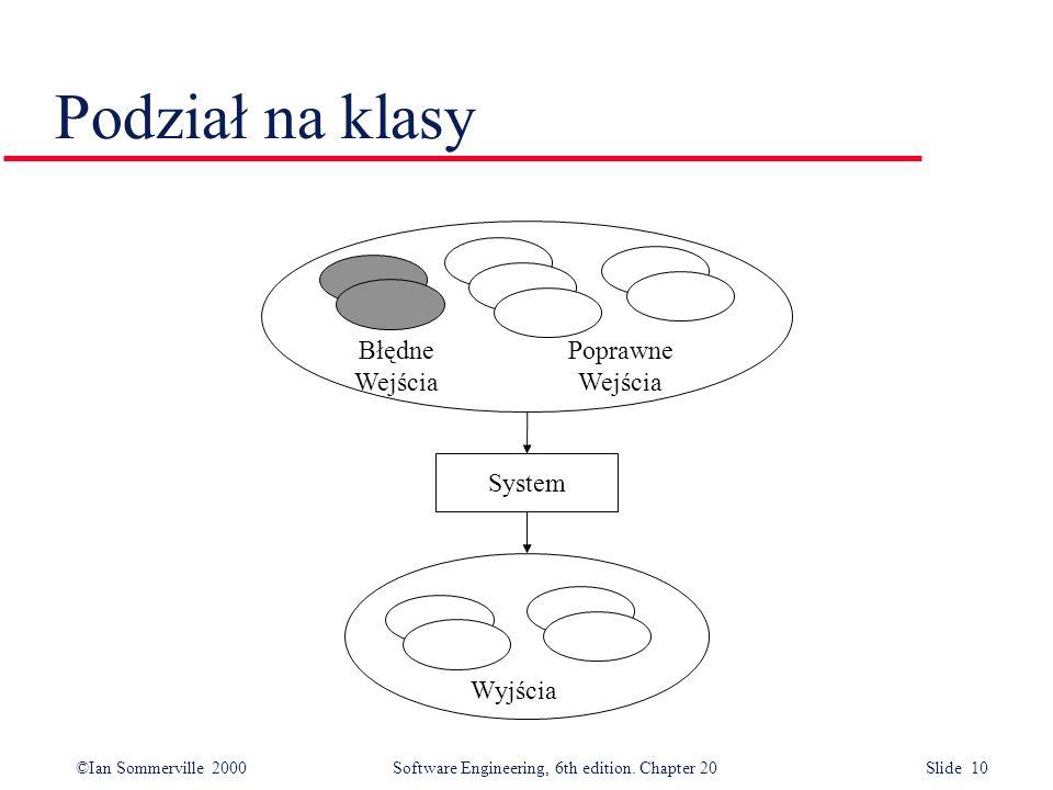 Podział na klasy Błędne Wejścia Poprawne Wejścia System Wyjścia