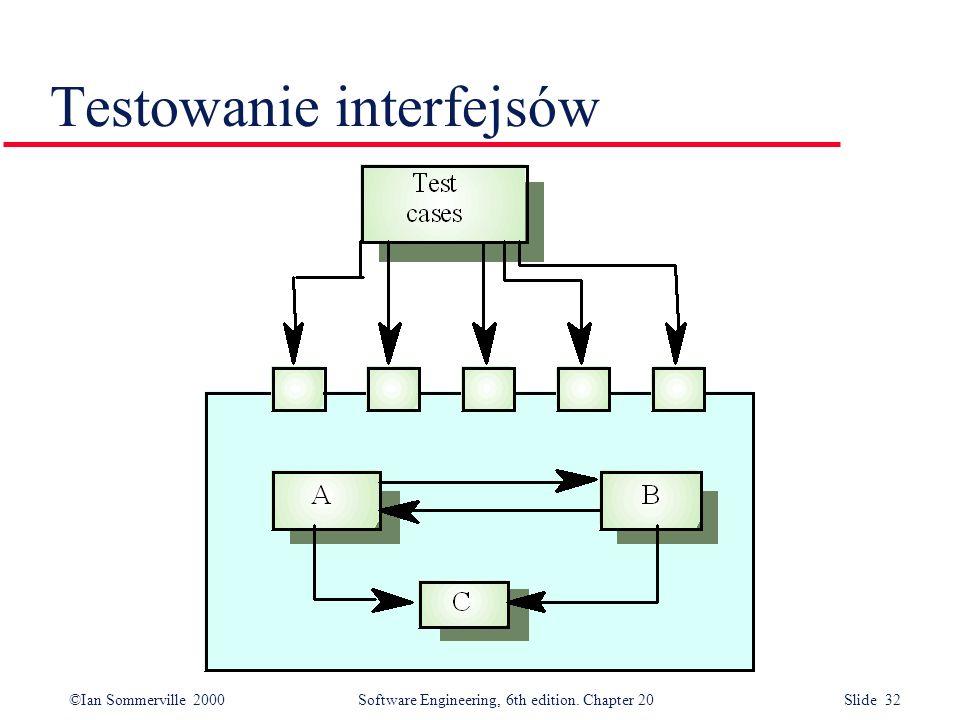 Testowanie interfejsów