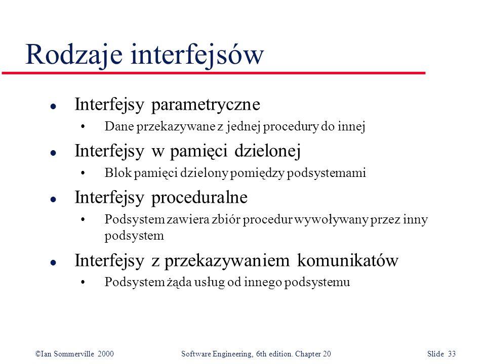 Rodzaje interfejsów Interfejsy parametryczne