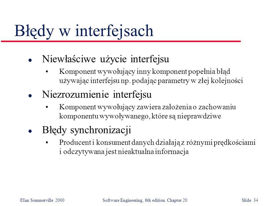 Błędy w interfejsach Niewłaściwe użycie interfejsu