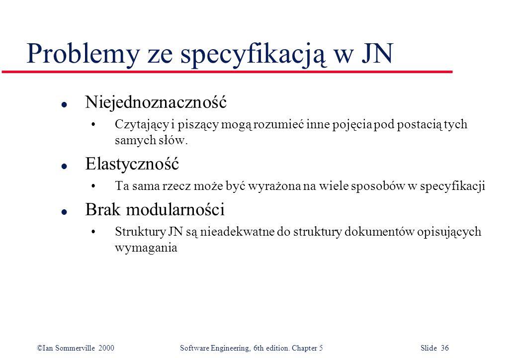 Problemy ze specyfikacją w JN