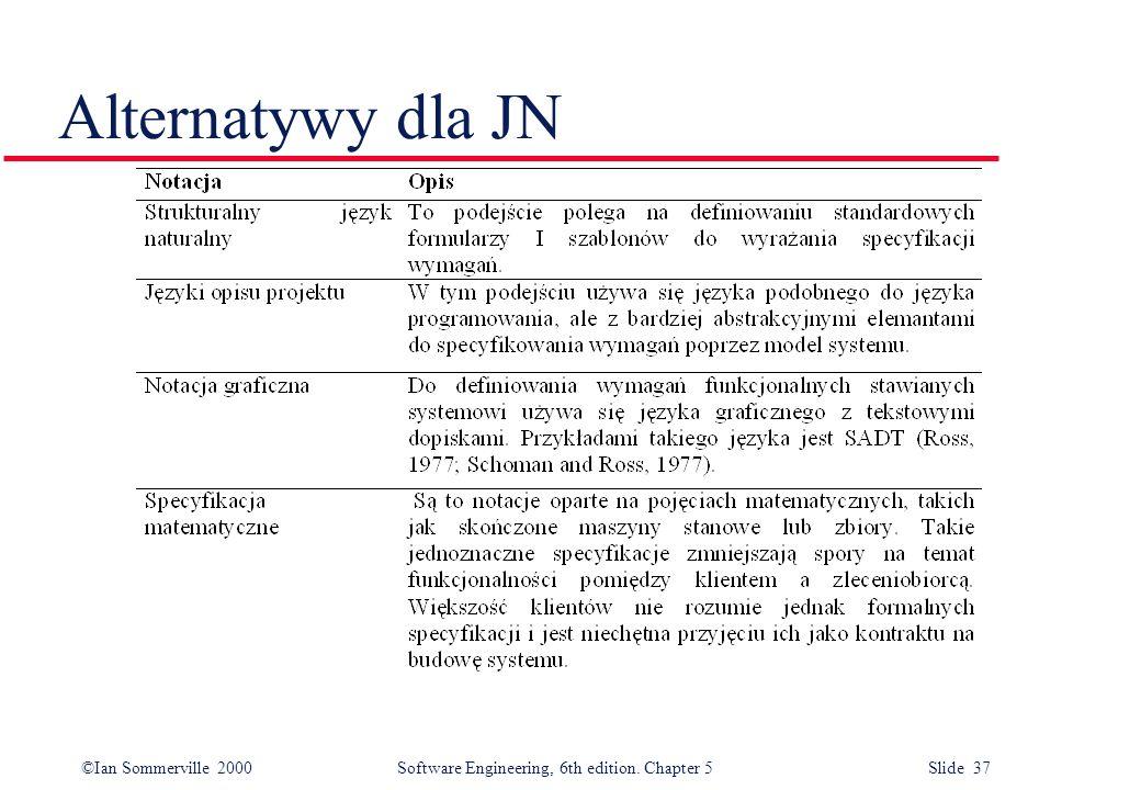 Alternatywy dla JN