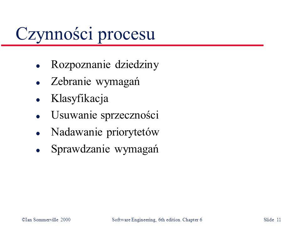 Czynności procesu Rozpoznanie dziedziny Zebranie wymagań Klasyfikacja