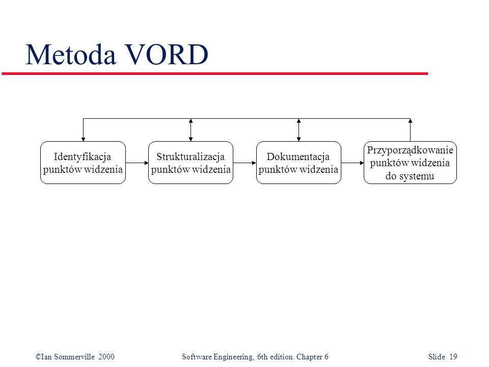 Metoda VORD Identyfikacja punktów widzenia Strukturalizacja