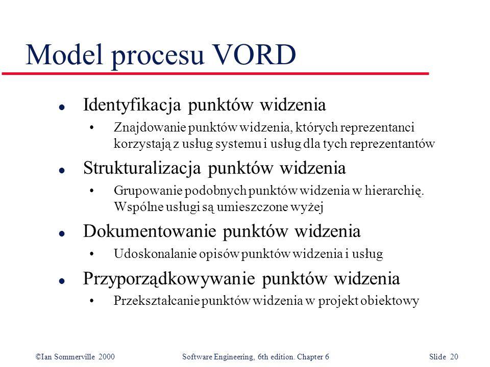 Model procesu VORD Identyfikacja punktów widzenia