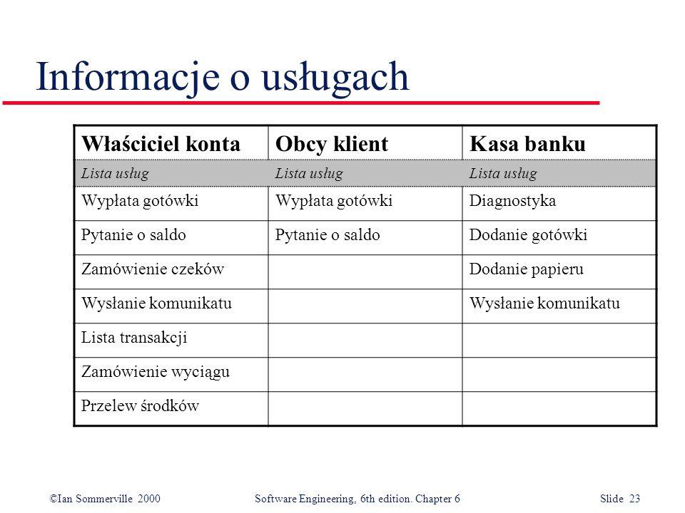 Informacje o usługach Właściciel konta Obcy klient Kasa banku