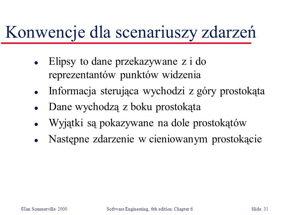 Konwencje dla scenariuszy zdarzeń