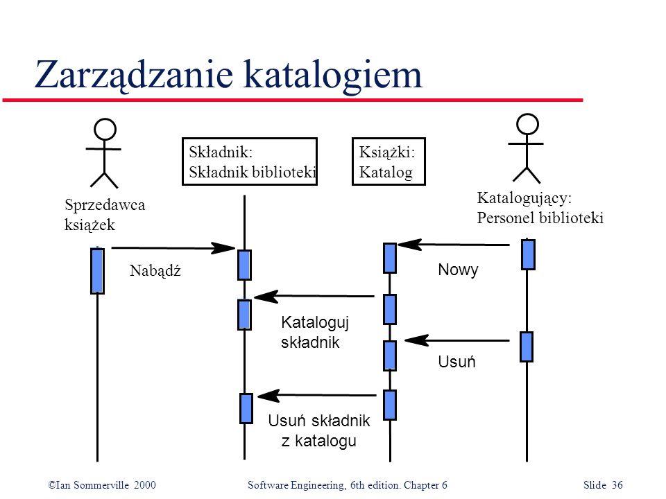 Zarządzanie katalogiem