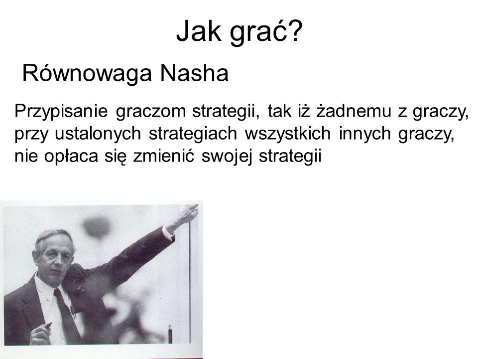 Jak grać Równowaga Nasha