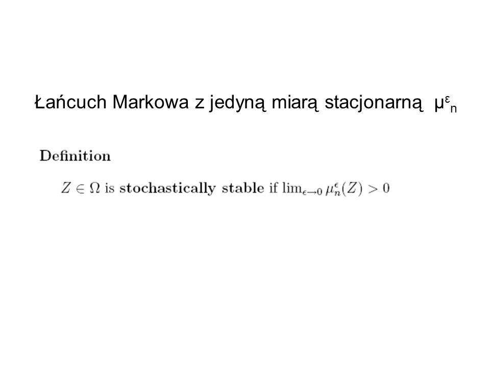 Łańcuch Markowa z jedyną miarą stacjonarną μεn