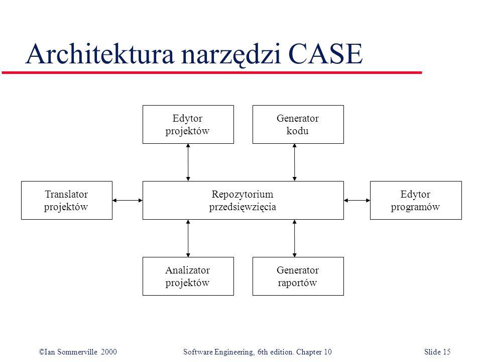 Architektura narzędzi CASE